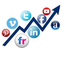 SEO-Why Social Media