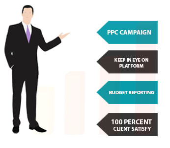 Pay Per Click-Budgeting & Reporting