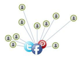 SEO-Social Signals Integration